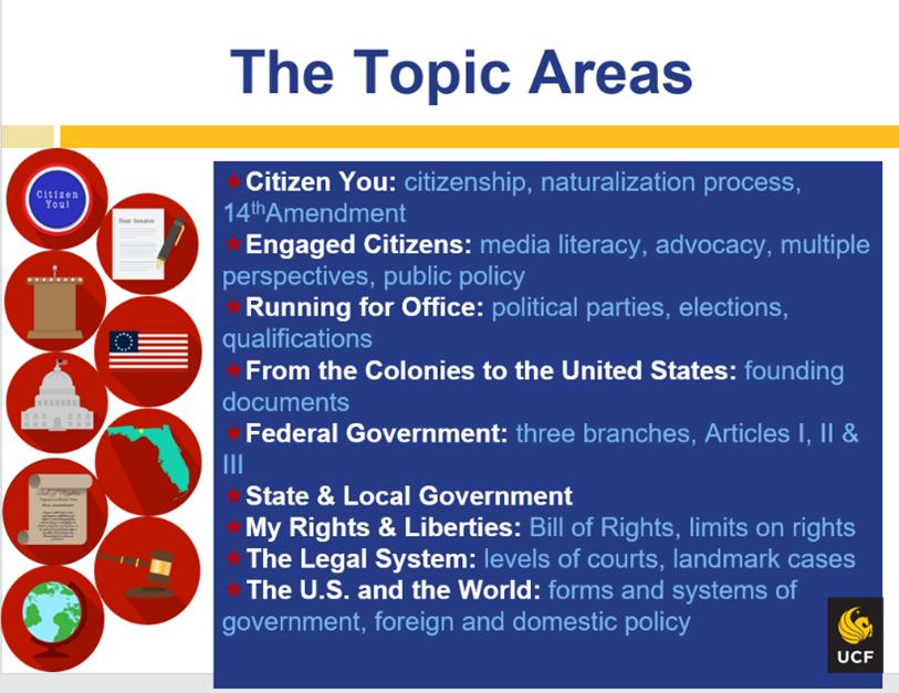 Civics360 topic areas