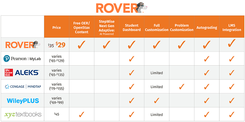 flexed-rover-competitive-grid-comparison-chart-rev5