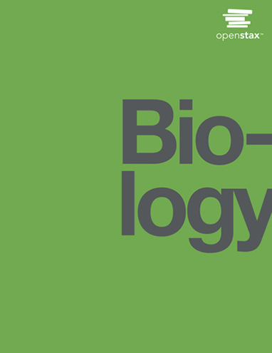 Biology Featured Image