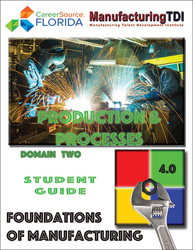 Foundations of Manufacturing: Domain 2 — Production and Processes (Student Guide)